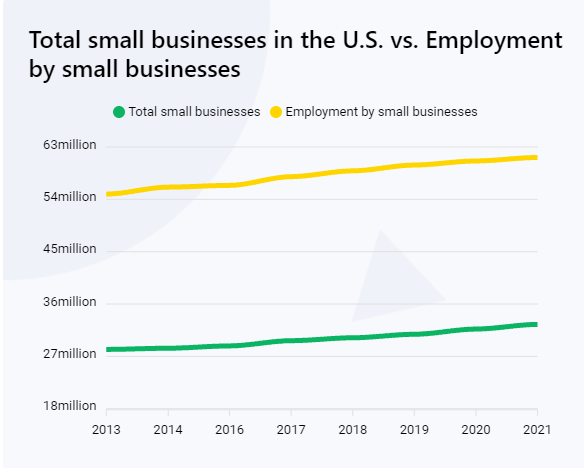 total-small-businesses-graph